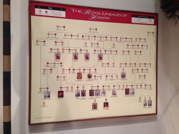 The Hawaiian royal lineage in the Hawaiian Hall. Pretty awesome to see.